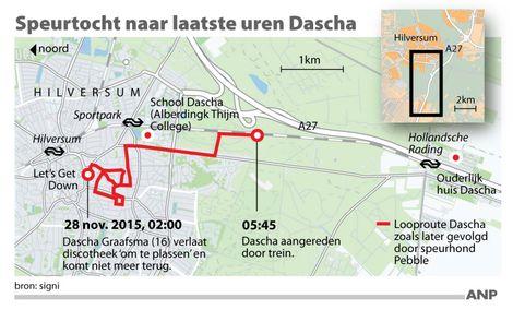 Dascha (1)
