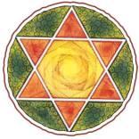 symbolshatkonam
